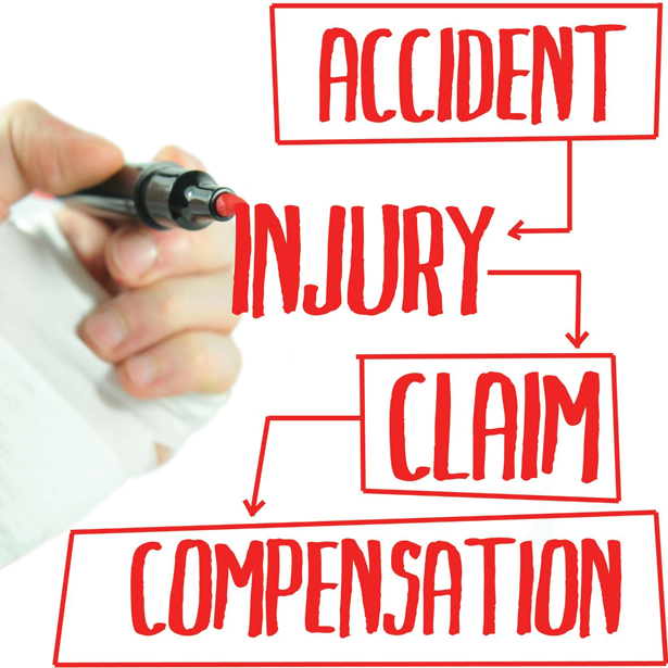 Accident – Injury – Claim – Compensation | #NOtvads #NObillboards #supportlocal #yourlawyer